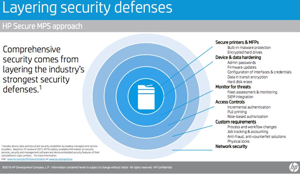 HP Print Security Announcements   Document Advisors   IDeAs blog